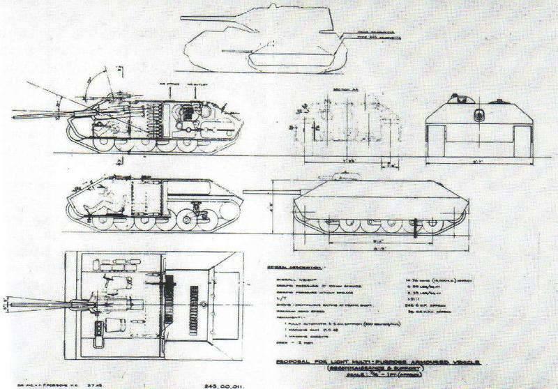 Das Projekt der selbstfahrenden Artillerie Porsche E-25 (Deutschland)