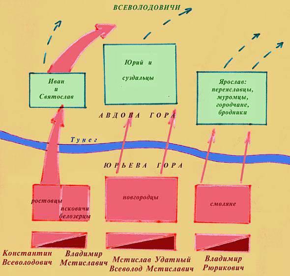 Lipitskaya Savaşı (Nisan 21 1216). Bölüm 2