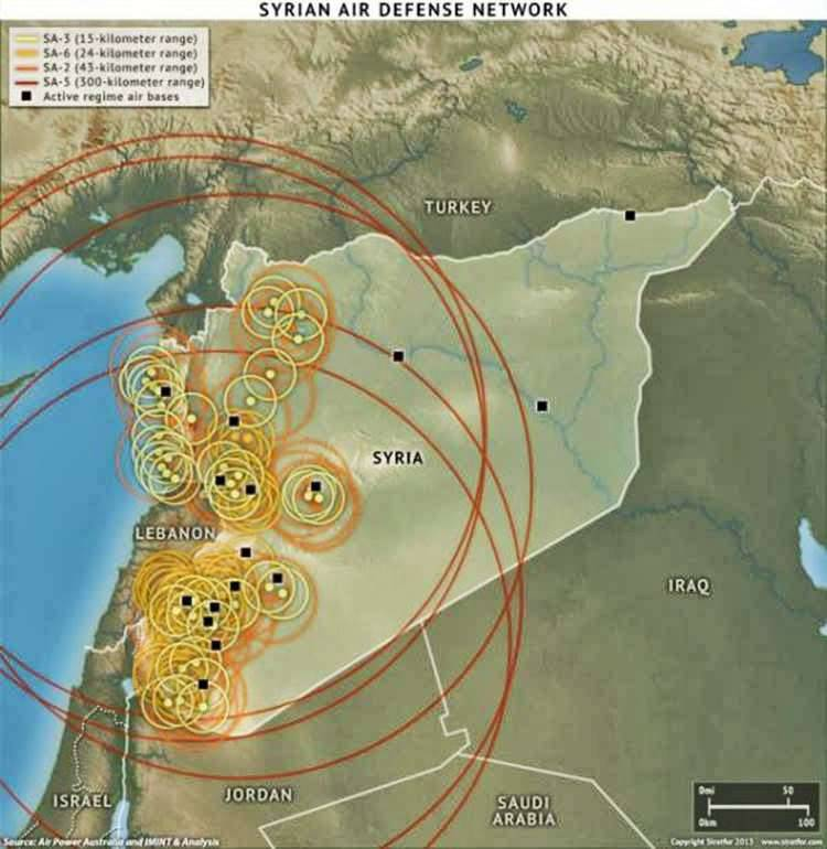 The current state of the Syrian Arab Republic air defense system