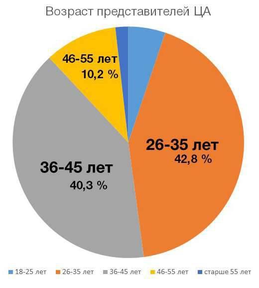 Welche Waffen sind bereit, russische Pfeile zu kaufen?
