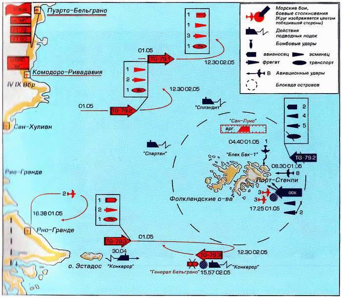 戦いの中での「ハリアー」:フォークランド対立1982(3の一部)