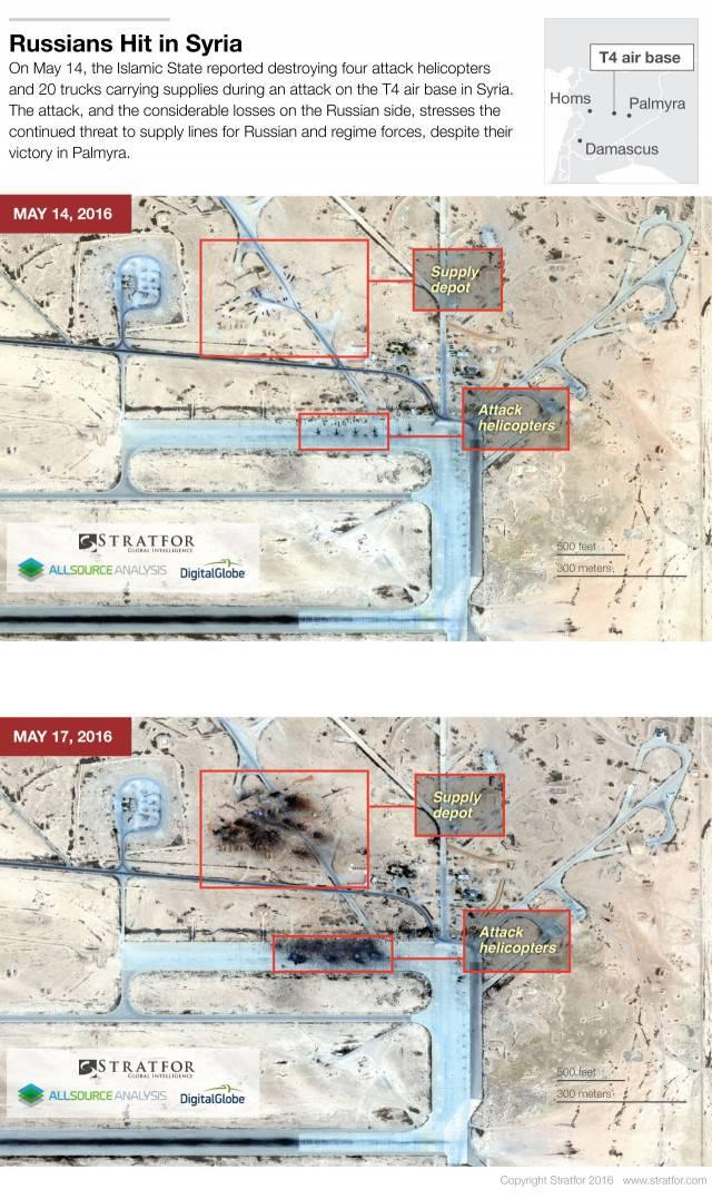 रूसी रक्षा मंत्रालय ने सीरियाई वायु बेस टी 4 पर रूसी सैन्य हेलीकाप्टरों के कथित विनाश के स्ट्रैटफोर के आरोपों से इनकार किया