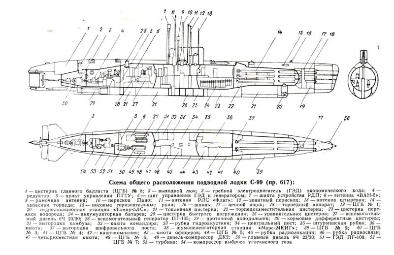 описание и чертежи подводных лодок