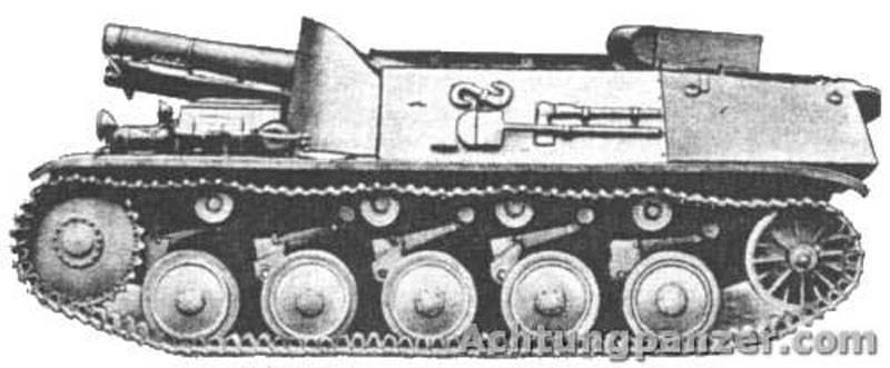 自走砲15 cm sIG 33 auf Fahrgestell Panzerkampfwagen II(Sf)/ Sturmpanzer II(ドイツ)