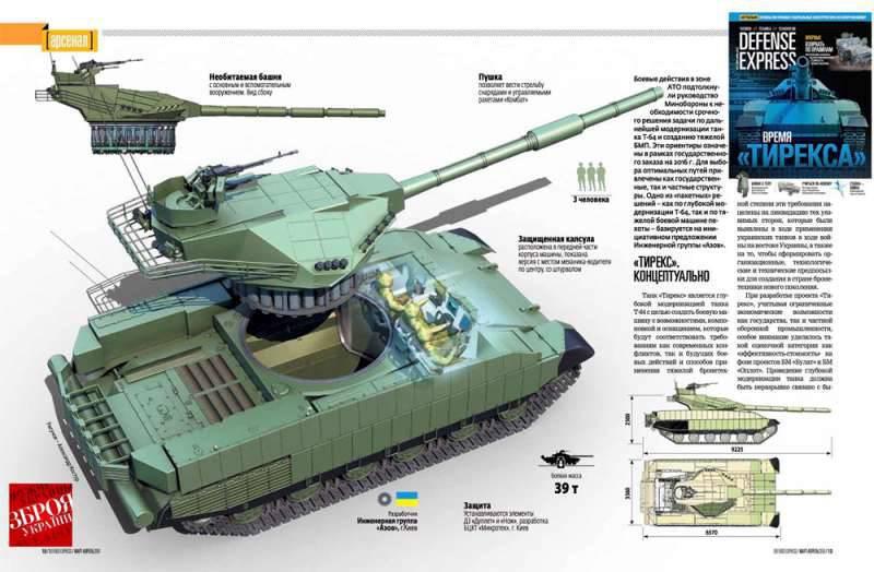 """Especialista ucraniano: novo tanque """"Tireks"""" aparecerá na Ucrânia antes do final do ano"""