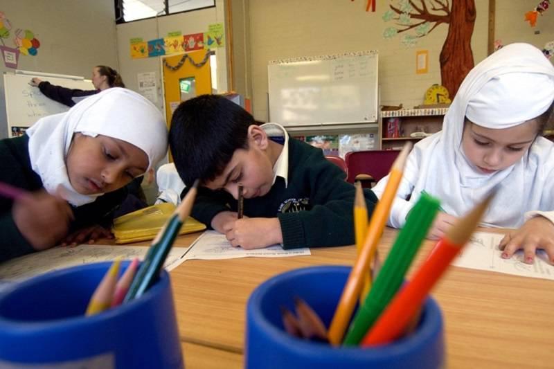 Figura 2. Crianças muçulmanas nas escolas europeias