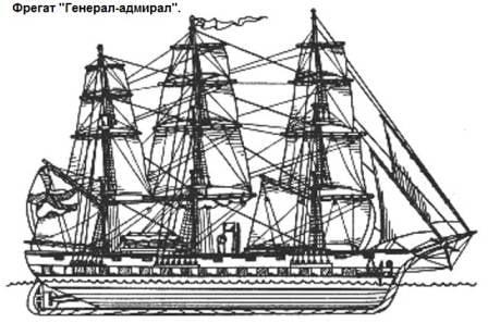 Парусно-винтовой фрегат «Генерал-Адмирал». История одной сделки