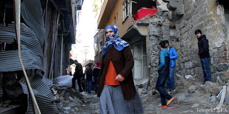 Геноцид курдов в современной Турции
