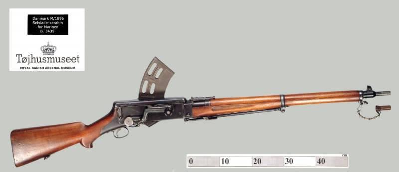 Самозарядные винтовки В. Мадсена и Ю. Расмуссена (Дания)