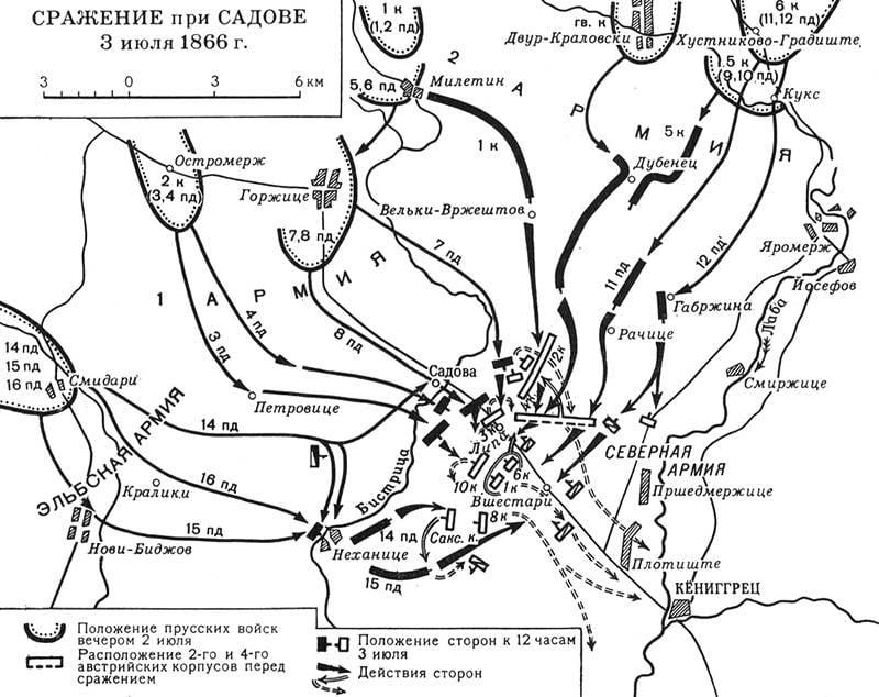 От раздробленности к империи. Становление Германии и битва под Кёнигграцем