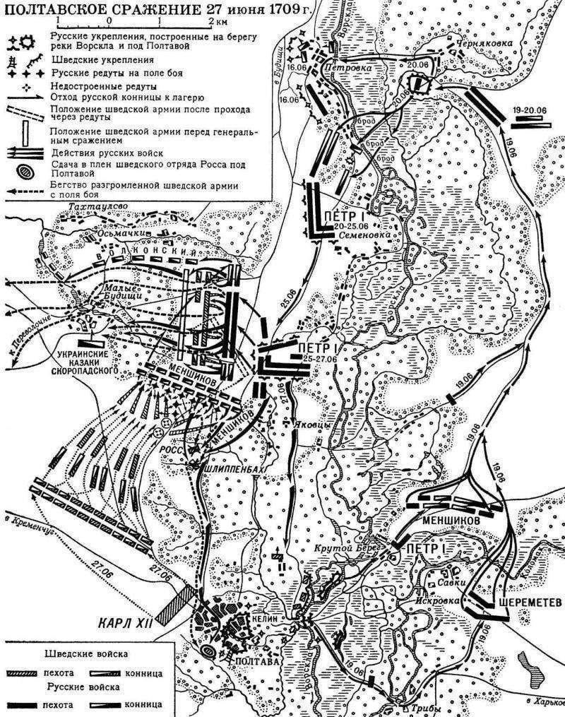 День воинской славы России. Уничтожение шведской армии в Полтавской битве