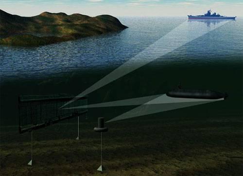 आर्कटिक में नया सोनार परिसर: तथ्य और प्रश्न