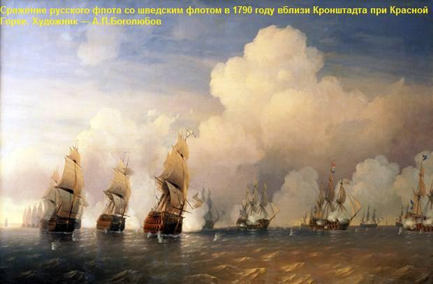 めったに覚えられていないロシア艦隊の2つの大きな勝利