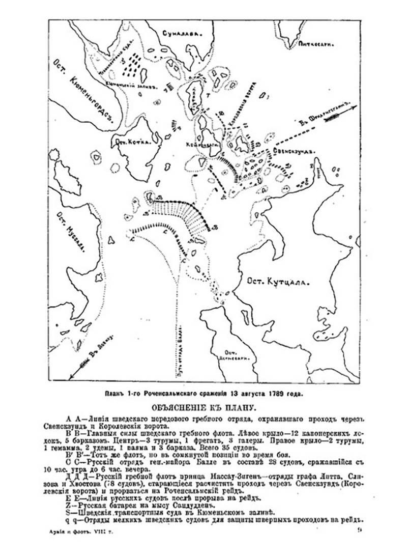 Борьба России со шведским реваншизмом в конце XVIII века. Роченсальм и Выборг