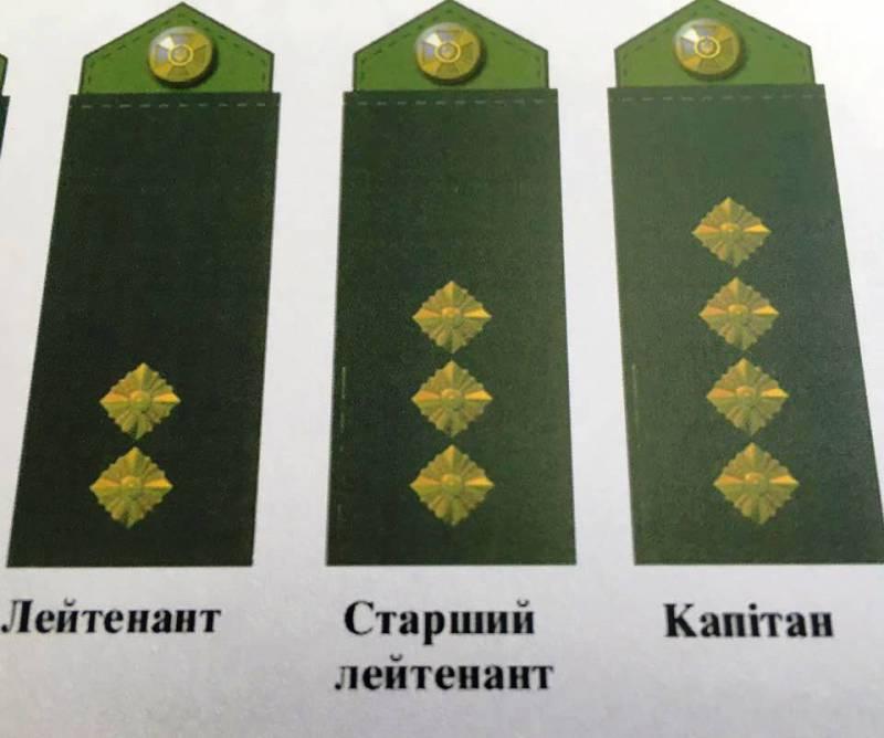 Историк о декоммунизации на Украине что-то у них ничего не получается