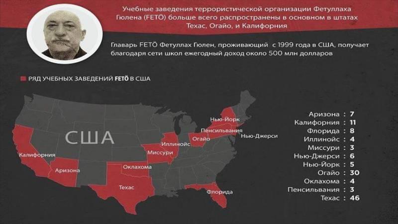 Анкара: США тратят на содержание центров Ф.Гюлена на своей территории 0,5 млрд долларов