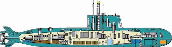 """Projetos de desenvolvimento de pequenos submarinos SPMBM """"Malaquita"""""""