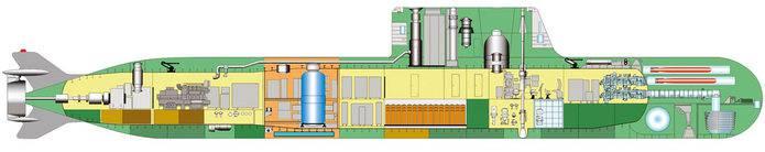 Проекты малых подводных лодок разработки СПМБМ «Малахит»