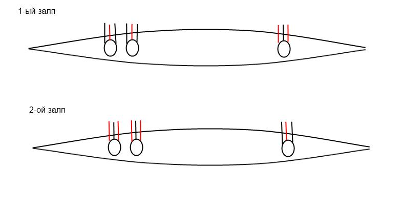 Крейсера проекта 26 и 26-бис. Часть 3. Главный калибр