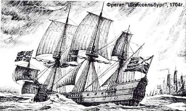 Из истории кронштадтских верфей
