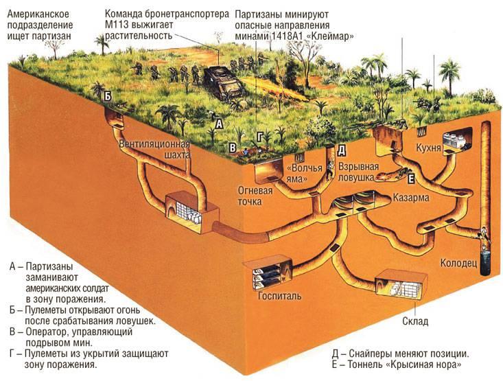 Пещерные солдаты