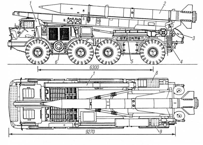 Тактический ракетный комплекс 9К52 «Луна-М»