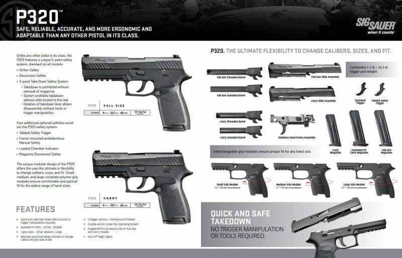 Пистолеты для плохих стрелков. Часть 2. SIG Sauer P320