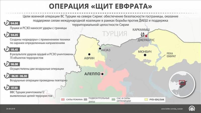 """Эрдоган прокомментировал начало операции """"Щит Евфрата"""" в Сирии"""