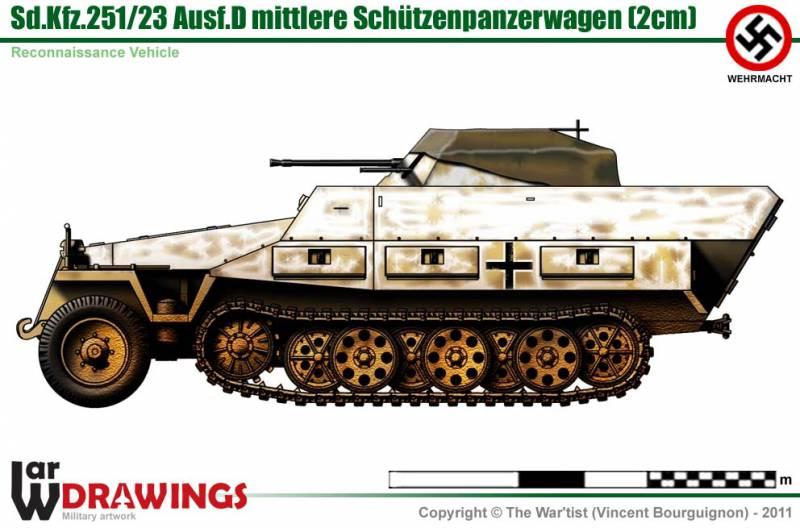 Боевая разведывательная машина Sd.Kfz.251/23 (Германия)