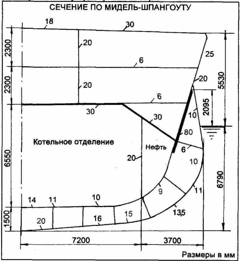 Крейсера проекта 26 и 26-бис. Часть 7. «Максим Горький» против «Картечницы Гатлинга» и тяжёлых крейсеров