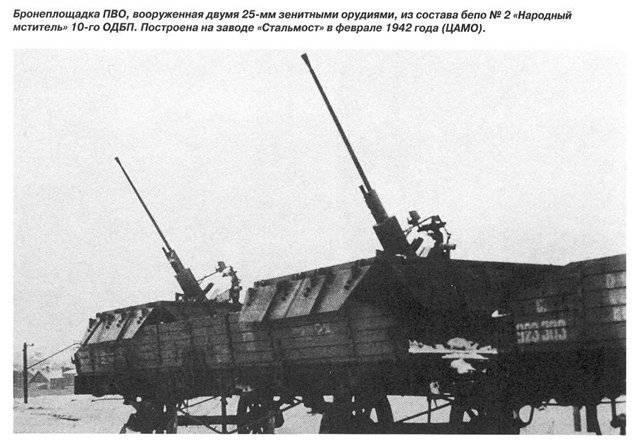 Противовоздушная оборона железнодорожных коммуникаций в 1941-1943 гг