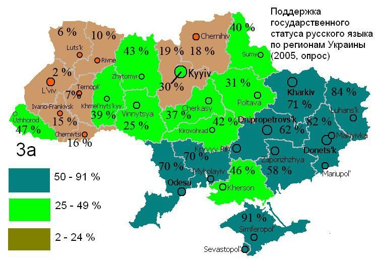Языковая ситуация на Украине. Лингвистическая дискриминация как инструмент националистической политики
