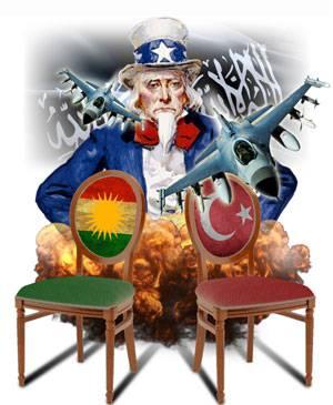 Курдские партии