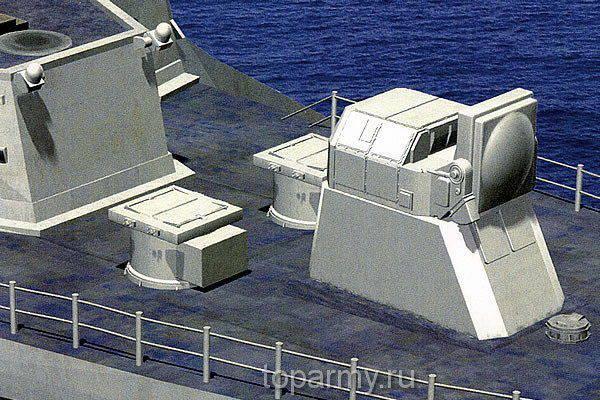 В Ижевске завершаются ОКР по морскому комплексу «Тор»