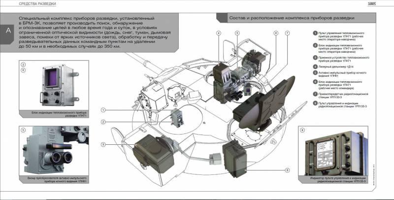 Анонсирован проект модернизации БРМ-3К «Рысь» с применением боевого модуля АУ-220М «Байкал»