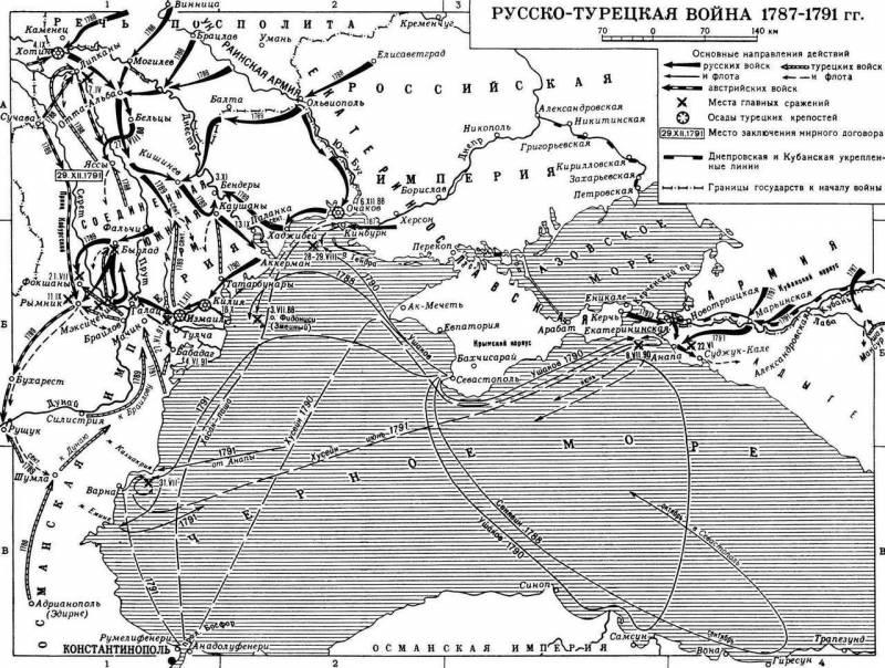 Победа русской эскадры у мыса Тендра