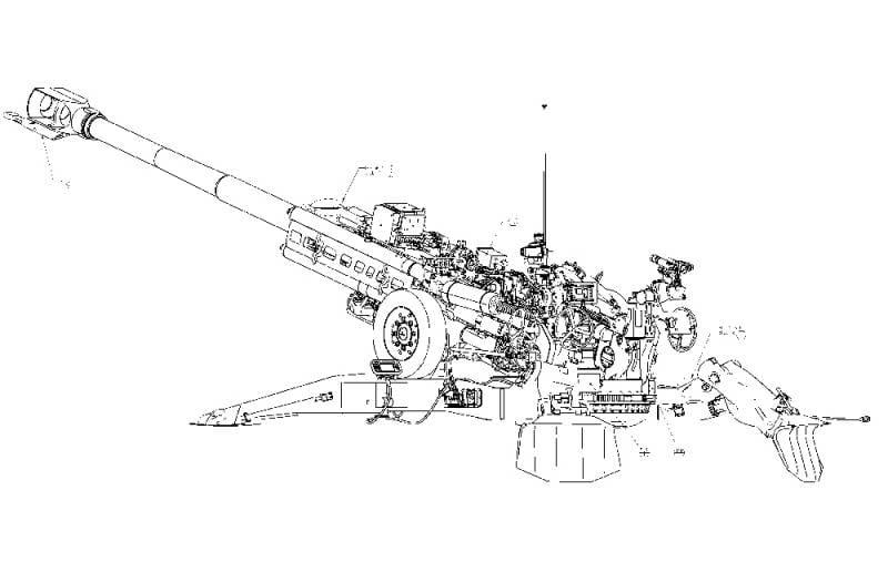 Полевая ствольная артиллерия России