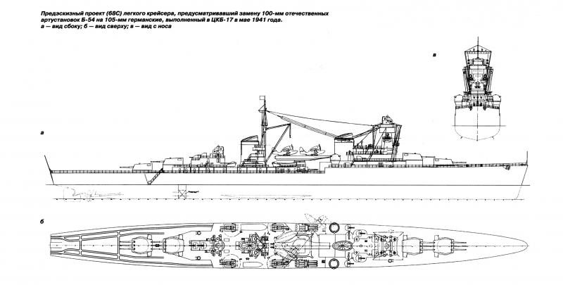 """Крейсера типа """"Чапаев"""". Часть 3: Послевоенная модернизация"""