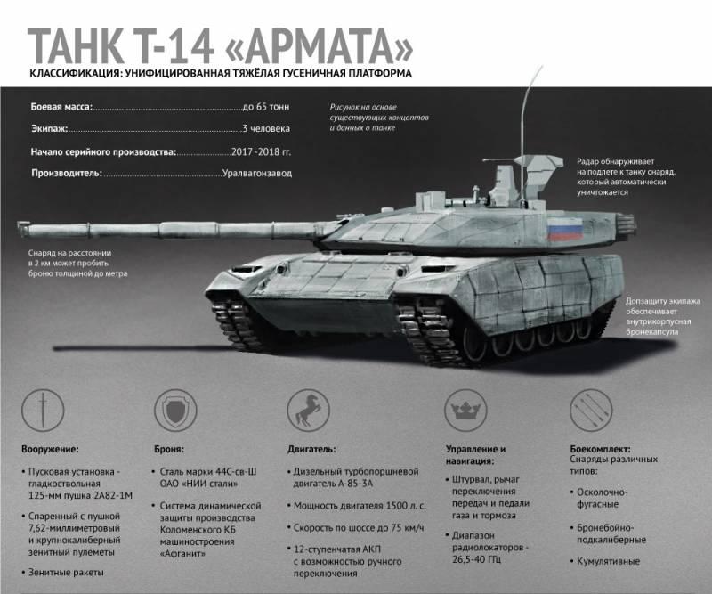 152-мм пушка для Т-14: актуальность и перспективы