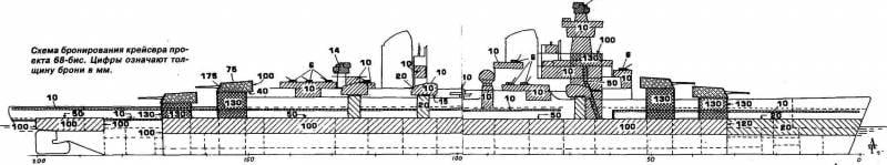 Крейсера проекта 68-бис: становой хребет послевоенного флота. Часть 1