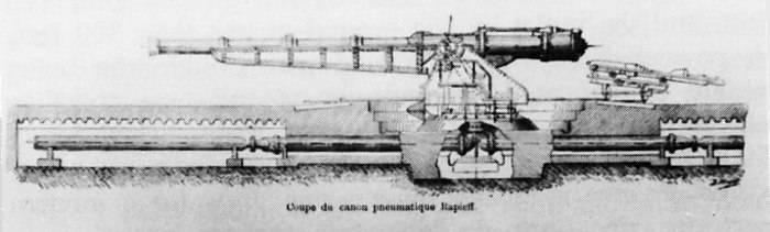 Динамитные орудия Rapieff-Zalinski