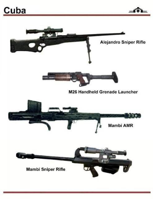 UIM Mambi III: крупнокалиберная снайперская винтовка с острова Свободы