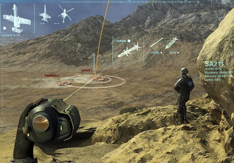 Непосредственная авиационная поддержка: поиски путей совершенствования. Часть 2