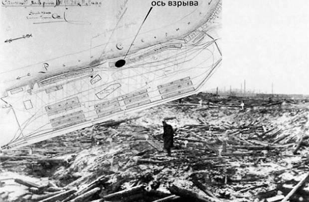 Одна из крупнейших катастроф Великой войны