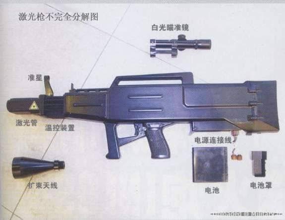 Китайский боевой «гуманный» лазер ZM-87