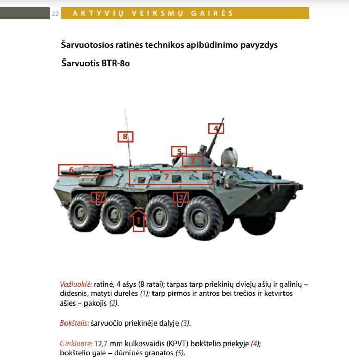 Литовские военные учат граждан, как противодействовать оккупантам
