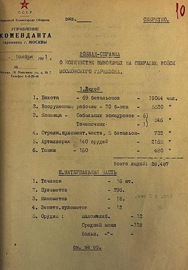 75-летие парада на Красной площади 7 ноября 1941 года