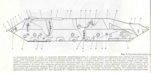 Подводная лодка инженерных войск. Часть 1