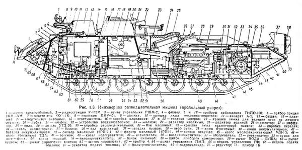 Подводная лодка инженерных войск. Часть 2