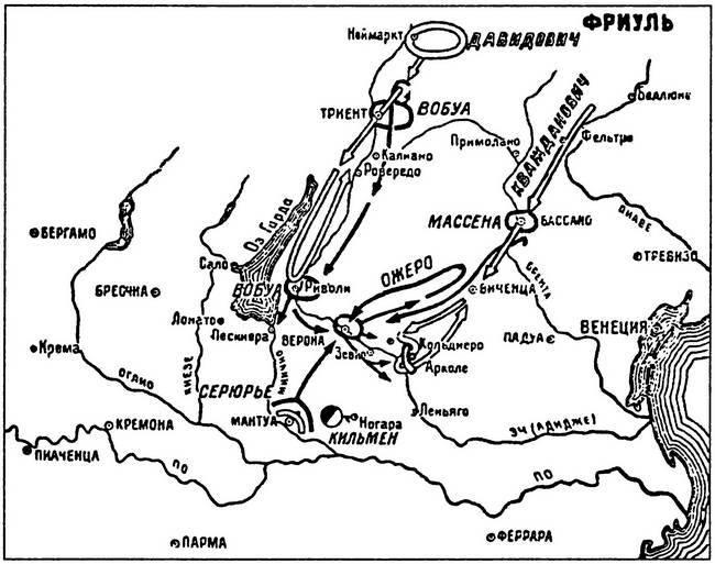 Битва при Арколе